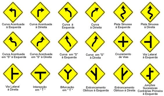 placas de sinalização de trânsito - advertência 2
